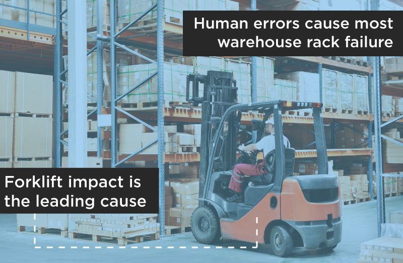 Human Errors Cause Warehouse Rack Failure